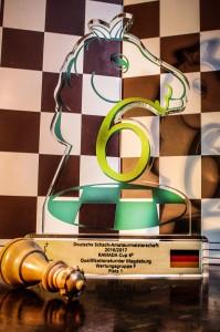 Ramada-Cup Pokal